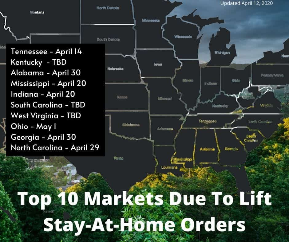 Top 10 Markets Due to Lift Stay-at-Home Orders